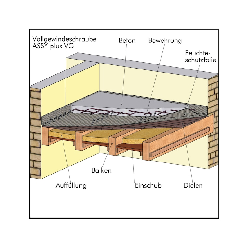 ASSY<SUP>®</SUP>plus VG Zylinderkopf Holzbauschraube - 27