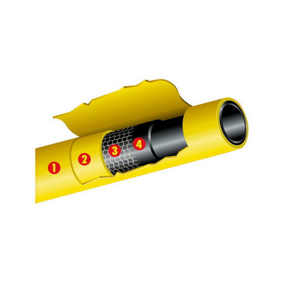 Wasserschlauch Profi - WASCHL-PVC-1/2ZO-50M