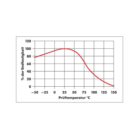 Sekundenklebstoff Klebfix - SEKKLEB-KLEBFIX-20G