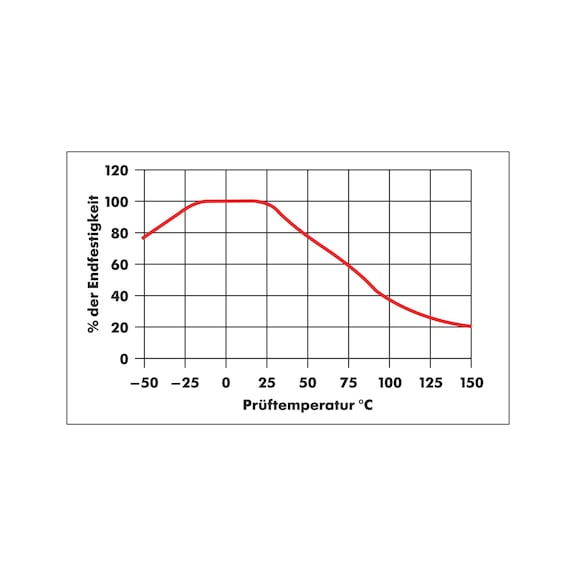 Superglue Klebfix FLEX - SUPGLU-KLEBFIX-FLEX-SUPERFAST-20G