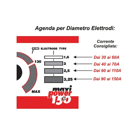İnverter kaynak makinesi, Maxi Power 150 - KAYNAK MAKİNESİ (MAXİ POWER 150)-150A