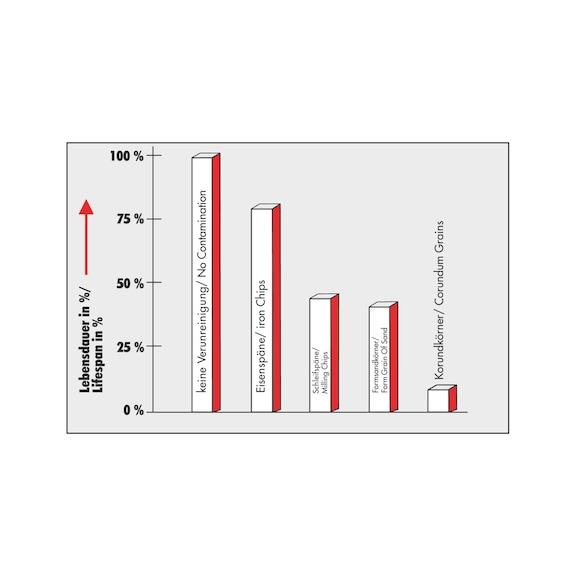 Nettoyant dégraissant HHS<SUP>®</SUP> Clean - NETTOYANT-GRAISSE-(HHS-CLEAN)-500ML