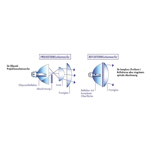 Gas discharge light - 2