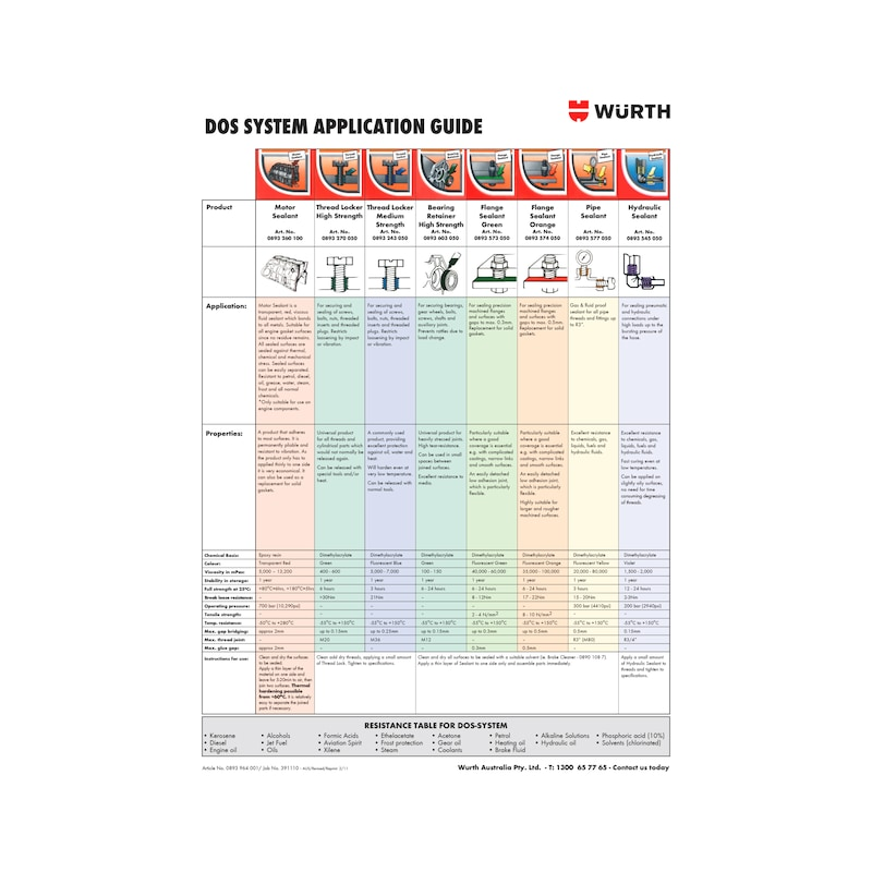 DOS System Poster