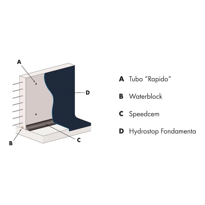 Guaina liquida fondamenta HYDROSTOP - 3