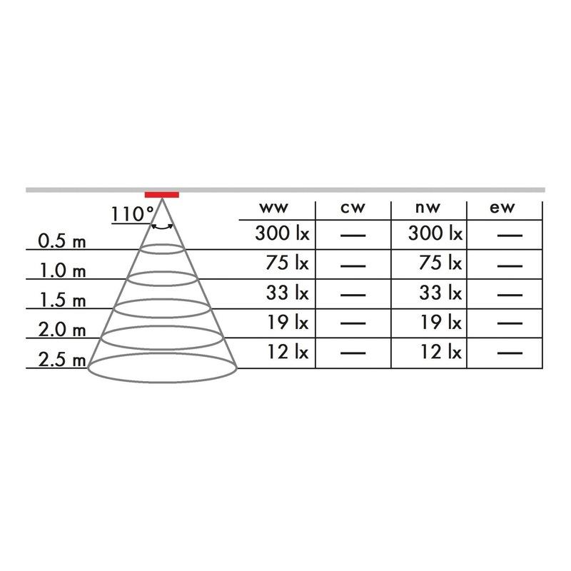 Einbauleuchte EBL-24-1 Set - 5