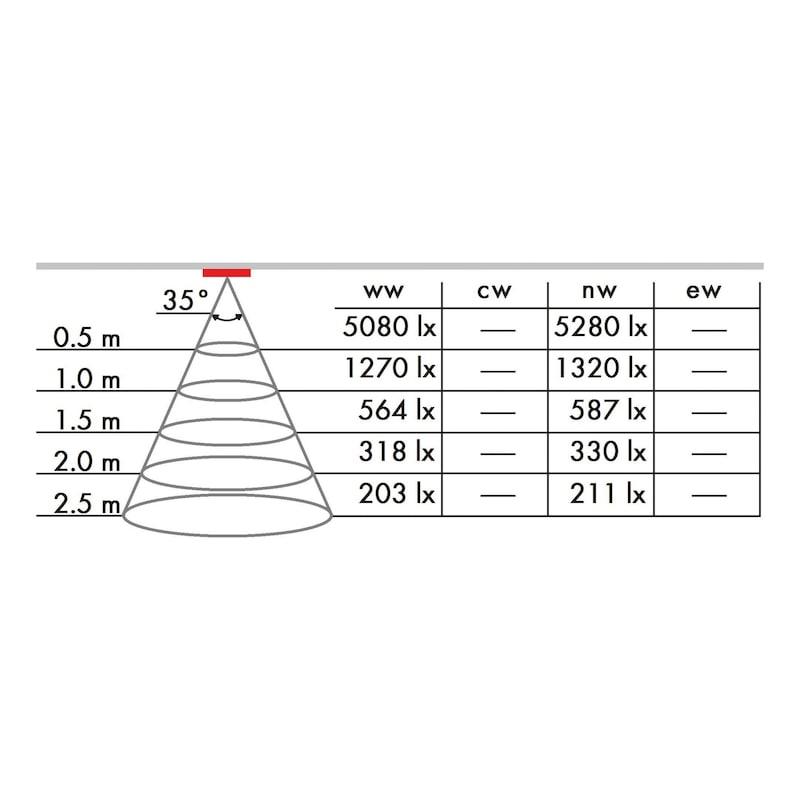 Einbauleuchte EBL-700-1 - 1