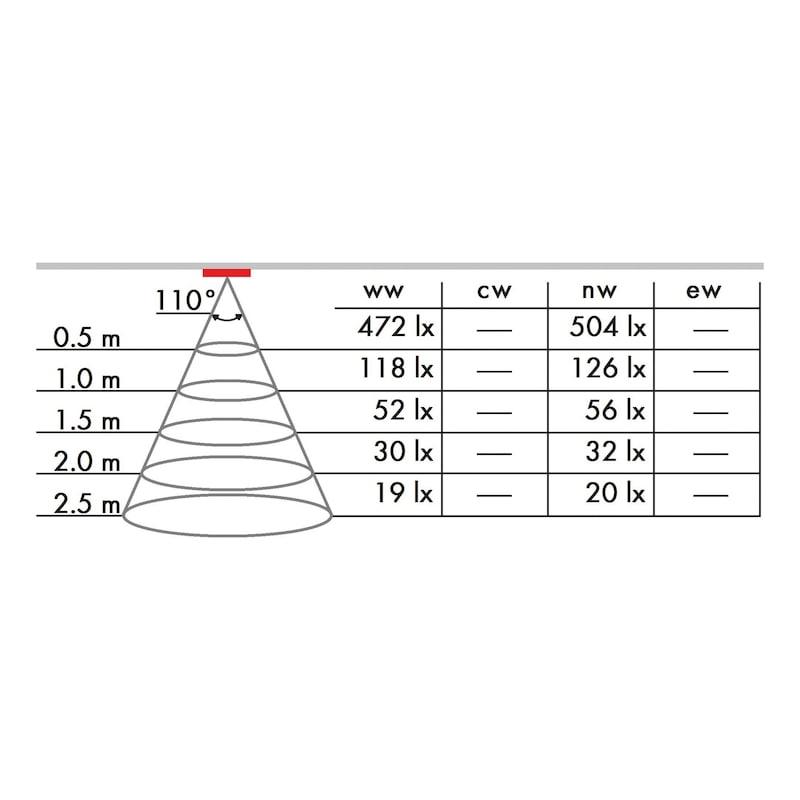 Unterbauleuchte  UBL-12-2 - LEUCHT-LED-UBL-12-2-EDELSTAHLF-EW
