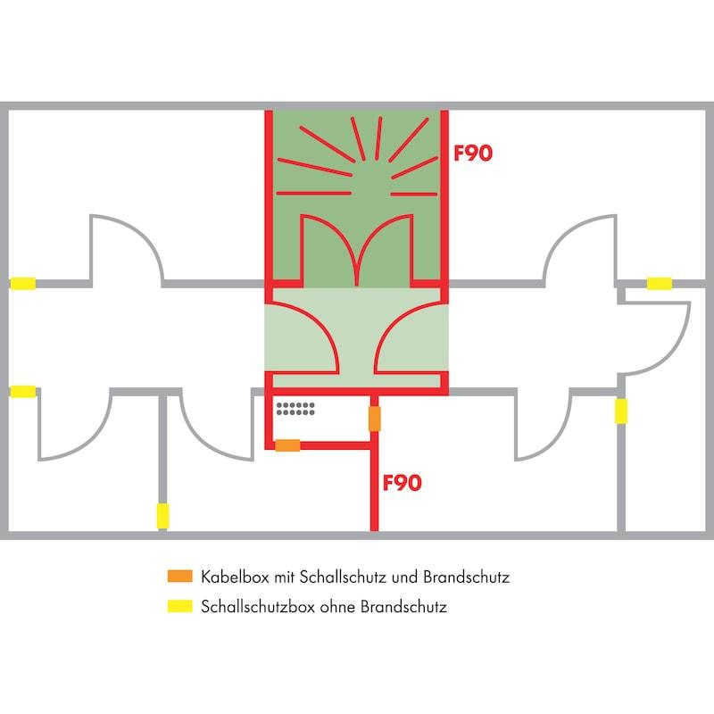 Schallschutz-Kabelbox ohne Brandschutz - 2