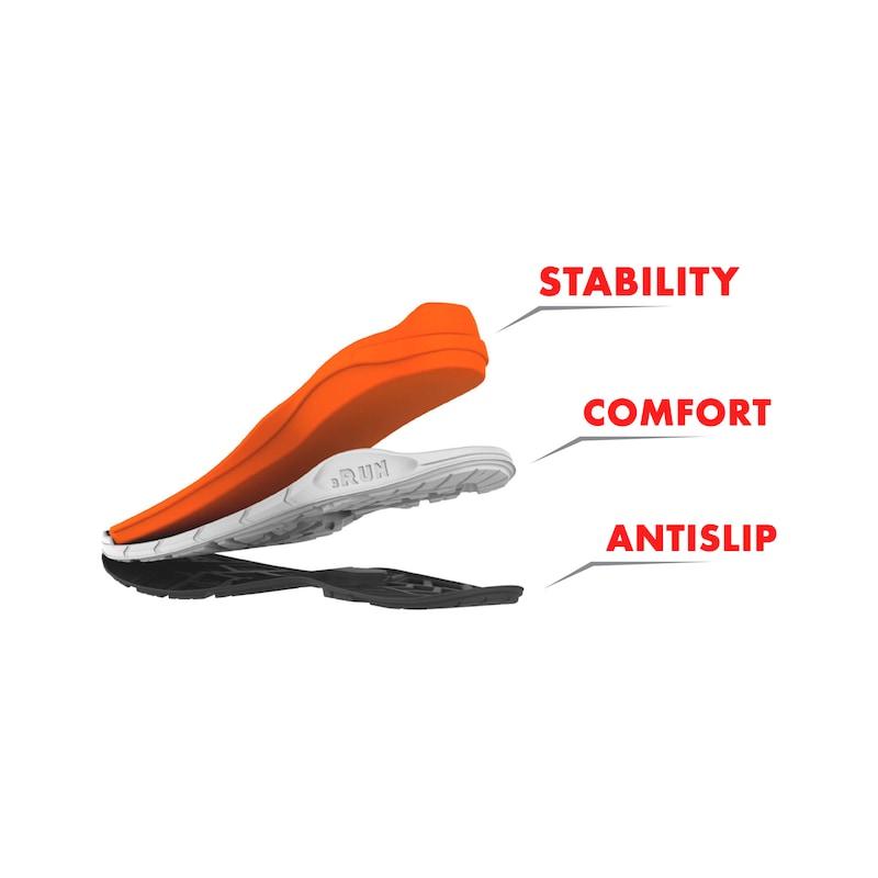 Chaussures de sécurité montantes Karoo - 2