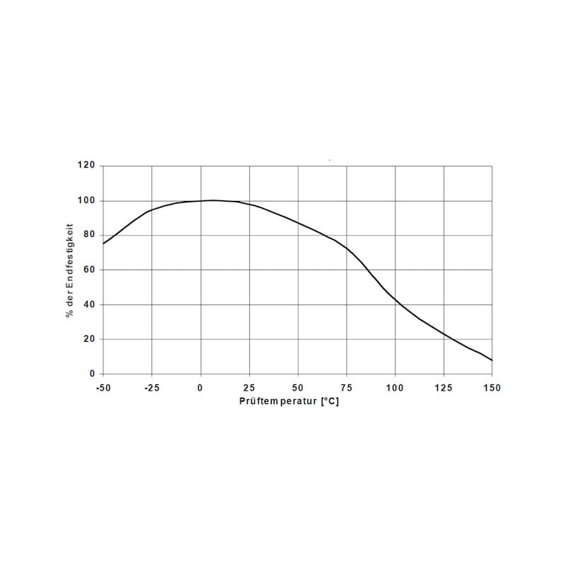 ESK-50 epoksi reçine hızlı yapıştırıcı  - ÇİFT KOMPONENTLİ HIZLI YAPŞT. ESK50-50ML