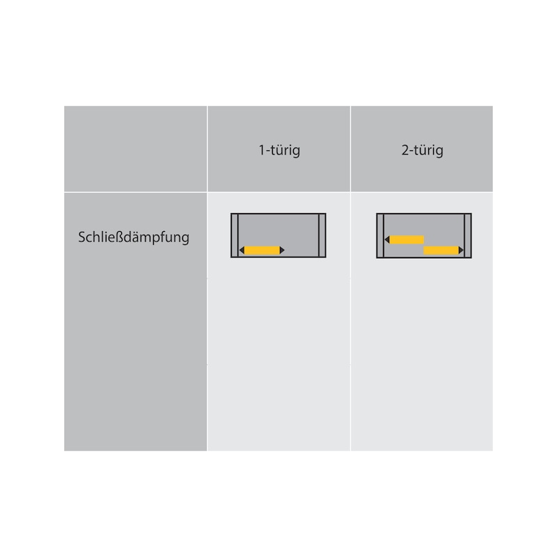 Schiebetürbeschlag SlideLine 56 - 6