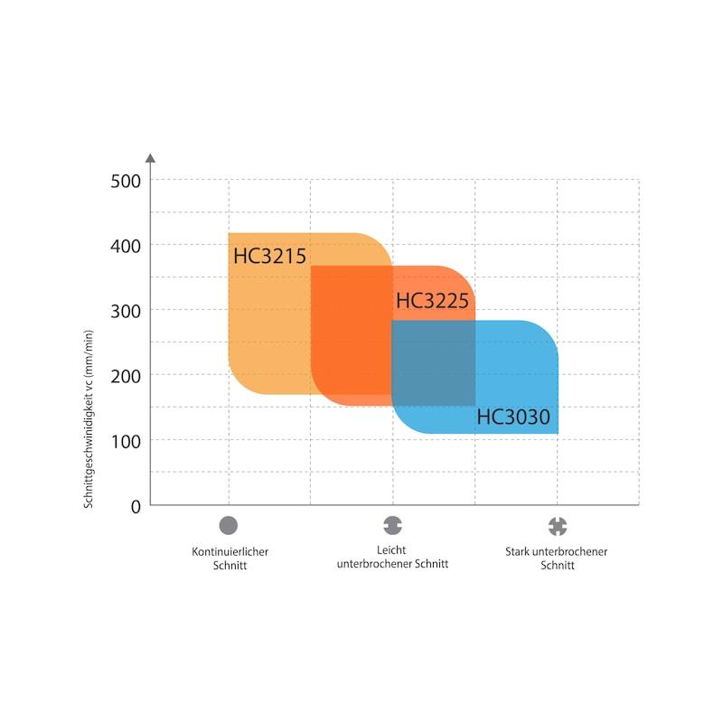 Wendeschneidplatte Hartmetall TCMT (mittlere Bearbeitung) - 2