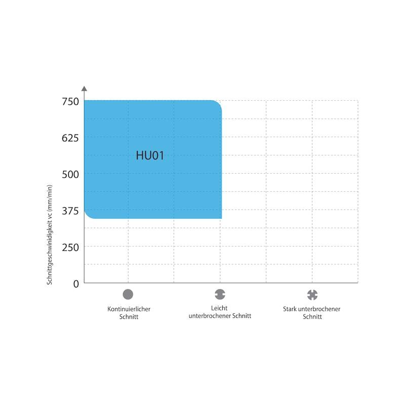Wendeschneidplatte Hartmetall WNMG (mittlere Bearbeitung) - 2