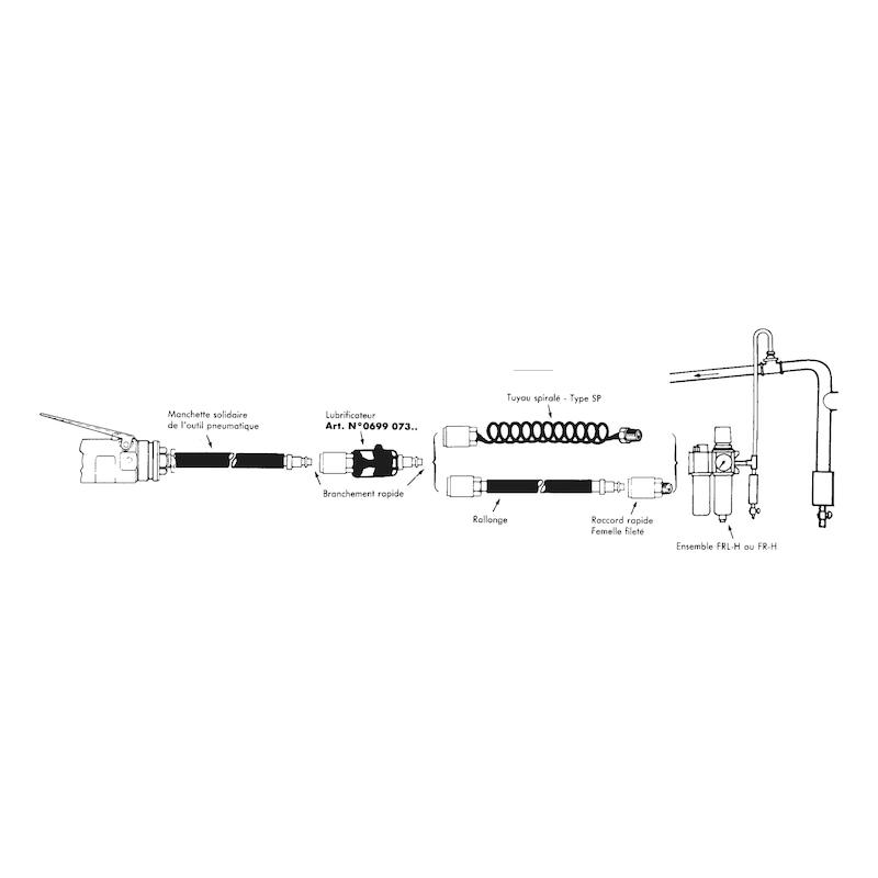Lubrificateur à brouillard d'huile avec raccords - 2