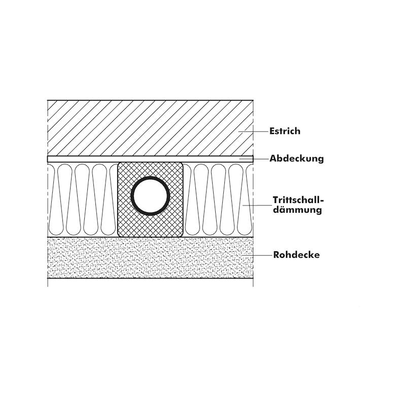 FLEXEN<SUP>® </SUP>Exzenterblock Compact - 3