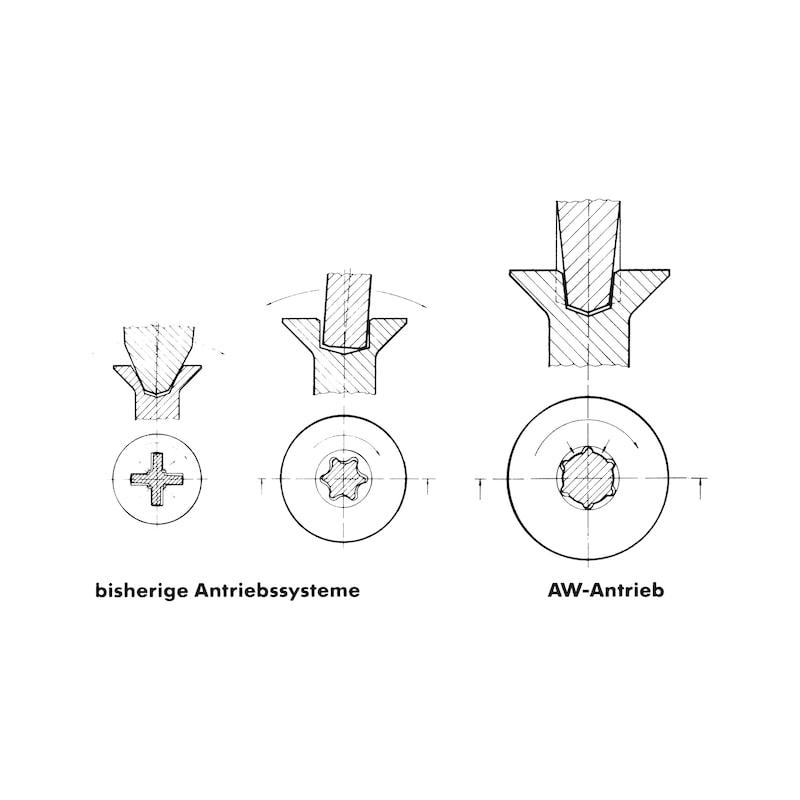 Schraubendreher AW-Antrieb - SHRDRH-AW20X100