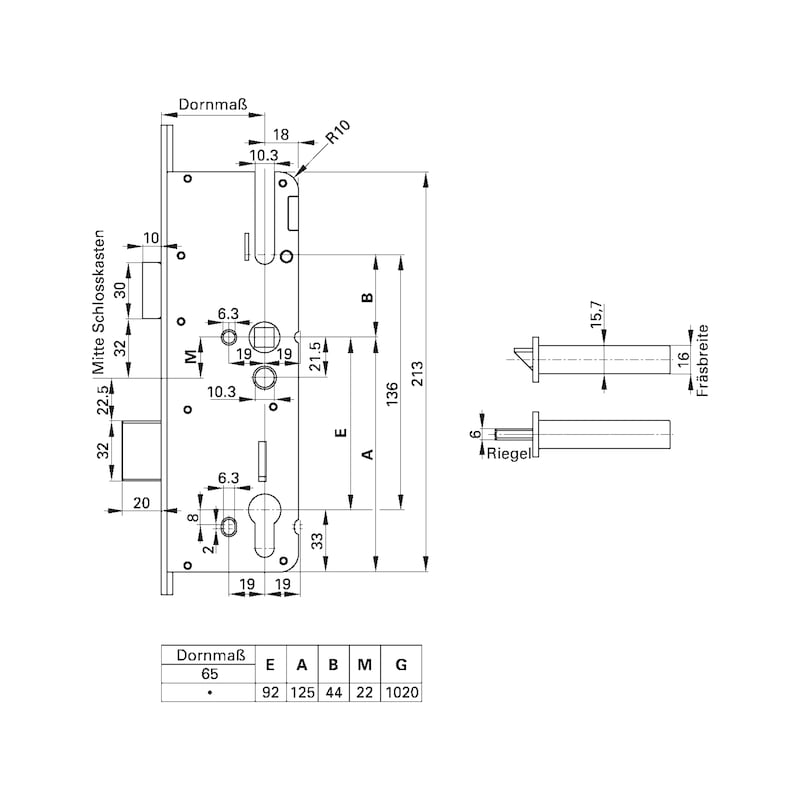 Elektronische Mehrfachverriegelung Eneo A - 2
