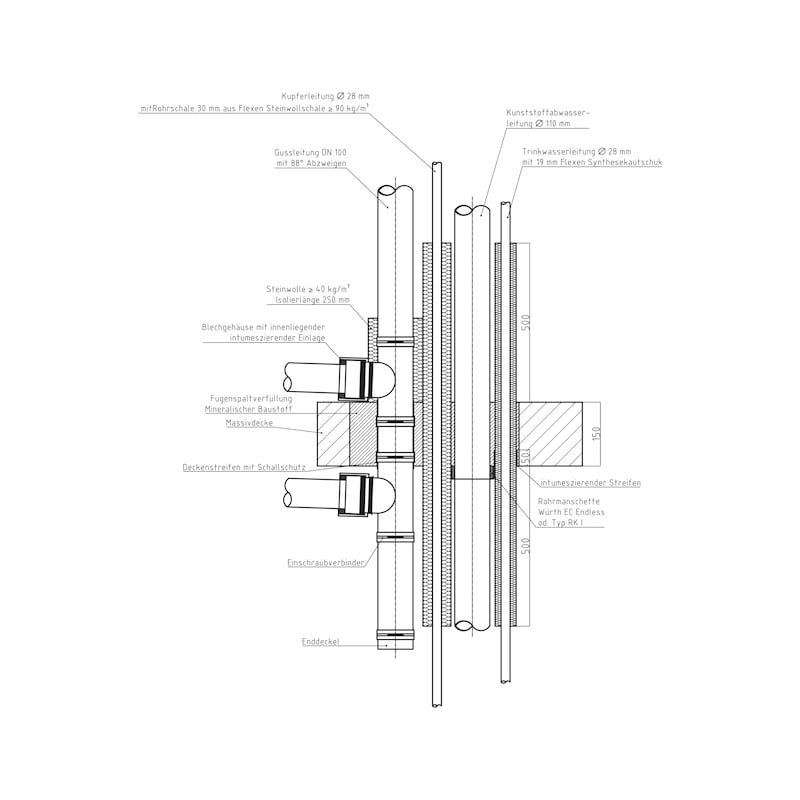 Rohrmanschette SML/Kunststoff - 3