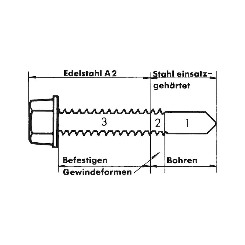 Self-drilling façade construction screw with hexagon head and sealing washer piasta<SUP>®</SUP> - 3