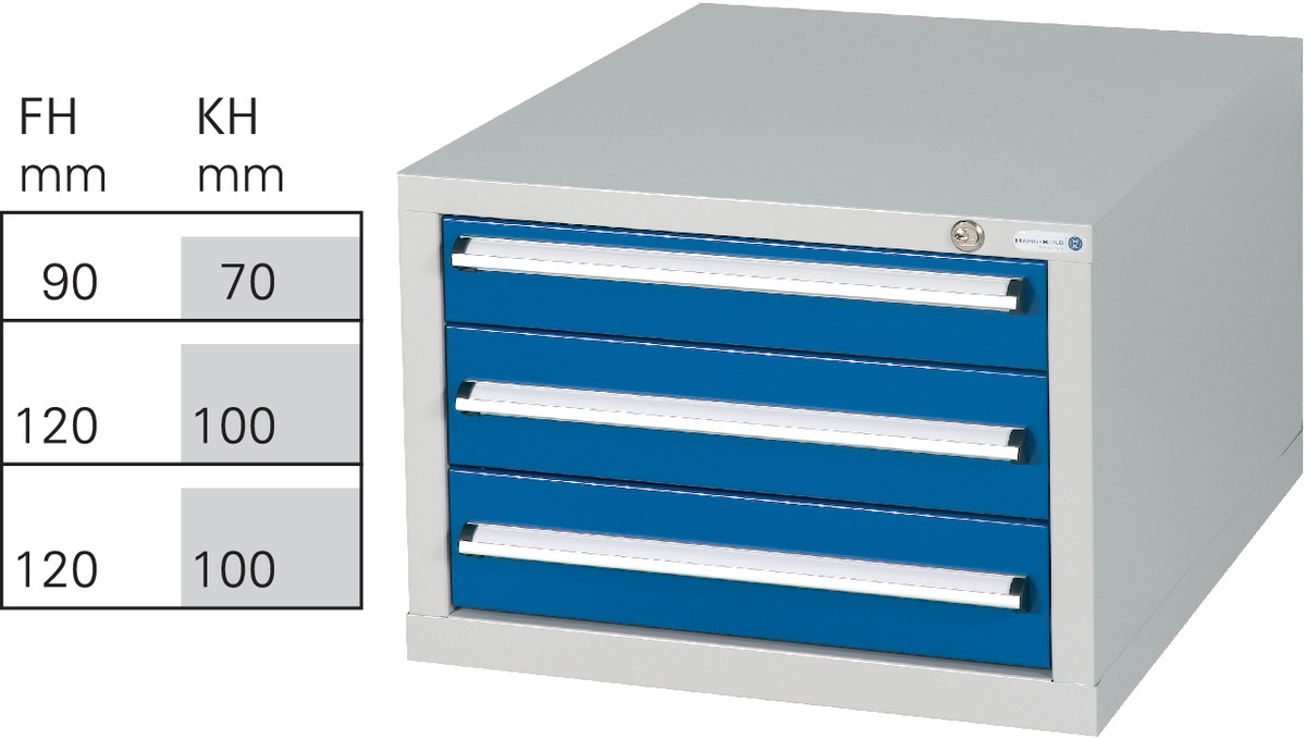 hk werkbank schubladenblock mit 3 schubladen 50211510 515 hahn kolb. Black Bedroom Furniture Sets. Home Design Ideas