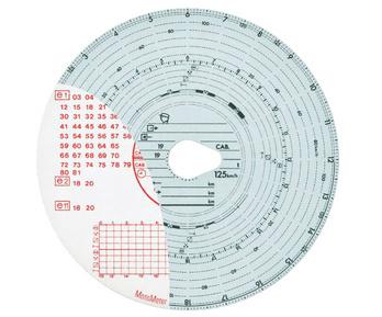 Disco para tacógrafos CE