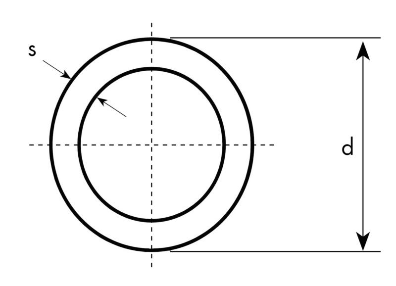 Fl chenheizungsrohr pe mdx - Kunststoffrohre durchmesser tabelle ...