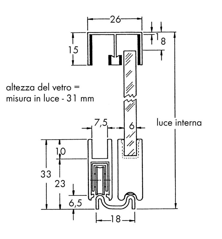 Guida doppia per porte scorrevoli in vetro for Finestre doppio vetro prezzi