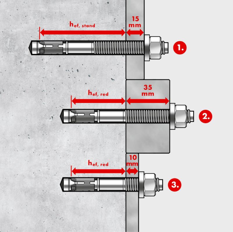 Goujon d 39 ancrage w faz a4 acier inoxydable - Goujon d ancrage ...