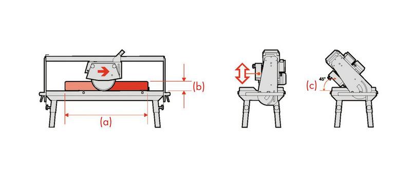 Machine diamant d couper le carrelage wac 120 07014012 for Machine a couper le carrelage