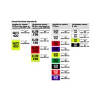Nastro flessibile per etichettatrice per vecchi modelli ELITE 420, vecchi modelli ELITE e PT 340