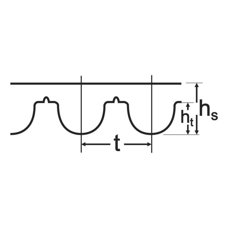 Hammashihnat HTD 5M Conti® Synchroforce - HAMMASHIHNA HTD 665 5M 9 CONTI CXP