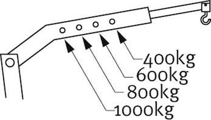 CC10 Korjaamonostin - KORJAAMONOSTIN 1000 KG