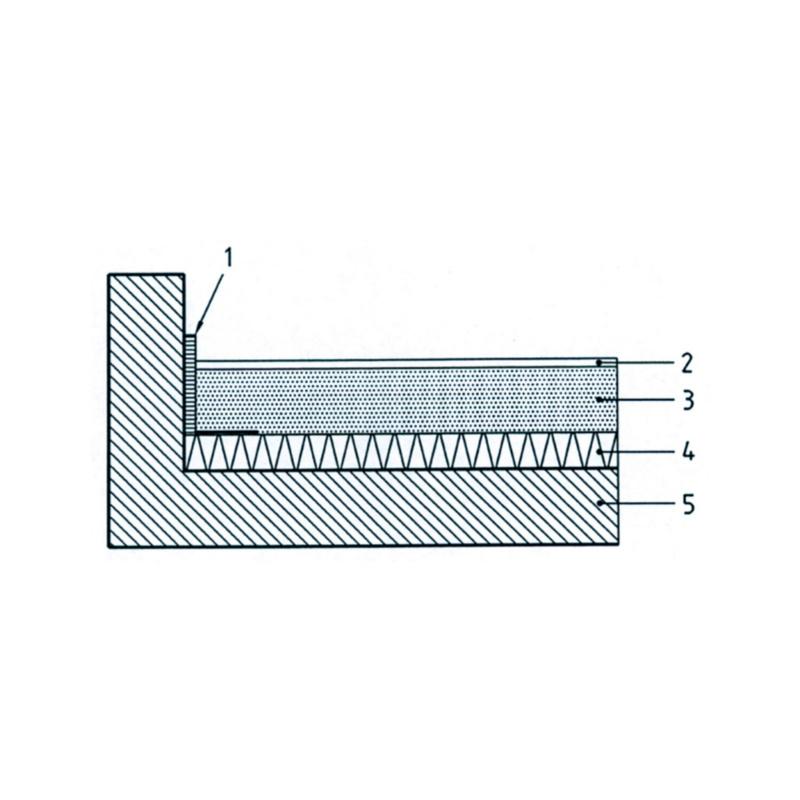 Bande périphérique simple pour joints de dilatation - 1